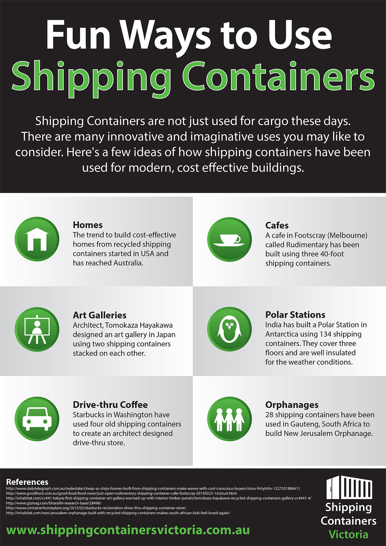 Infographic – Fun Ways to Use Shipping Containers - An Infographic from Shipping Containers Victoria